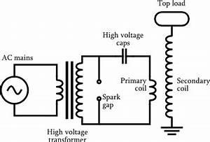patent no 454622 a quottesla coilquot With tesla coil schematic tattoo tesla coil diagram