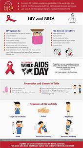What Is Aids And Hiv  How To Prevent