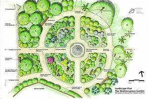 17 Best Images About Garden Plans On Pinterest