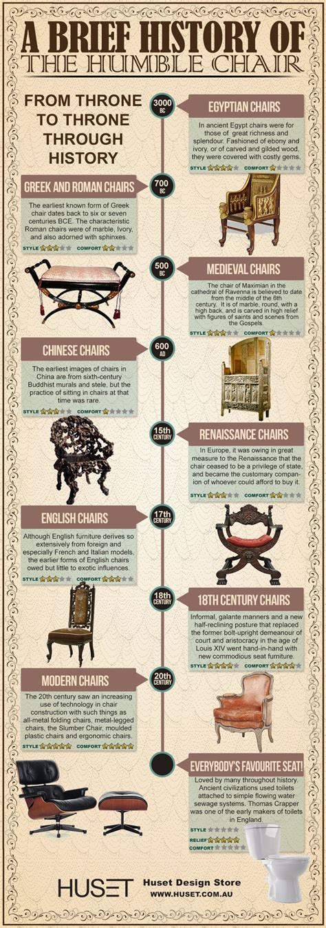 History Of by A Brief History Of The Humble Chair Furniture Styles