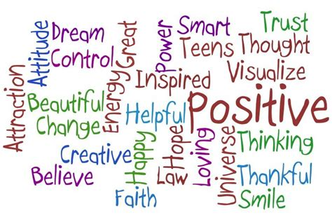 Positive Thoughts Images Positive Thinking Ahmer Jamil Khan