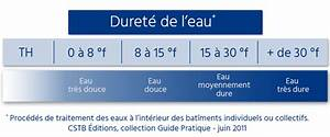 Test De Dureté De L Eau : vrai faux sur l 39 adoucisseur uae ~ Melissatoandfro.com Idées de Décoration