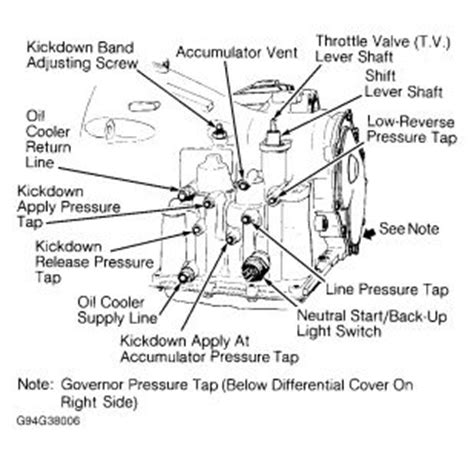 Plymouth Transmission Diagram by 1998 Plymouth Voyager Lights I Noticed That Both