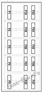 Fuse Box Diagram Dodge Dart  Pf  2013