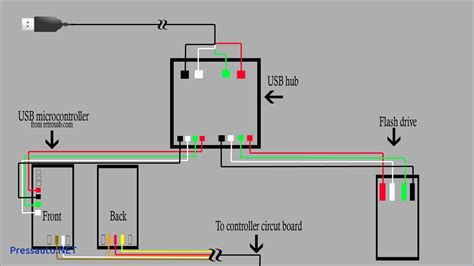 wiring diagram usb to rca fresh fortable ps2 wiring