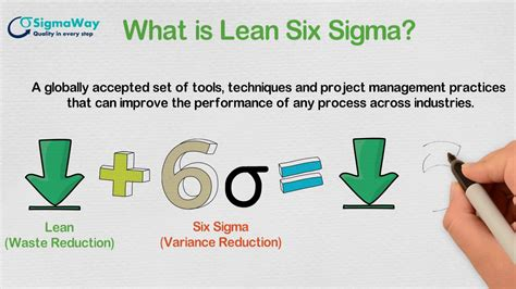 importance  lean  sigma green belt training youtube