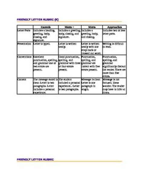 images  classroom  traits assessment