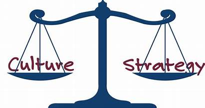 Culture Change Strategy Balancing Balance Scrum Agent