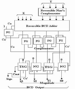 Proposed Reversible Bcd Subtractor