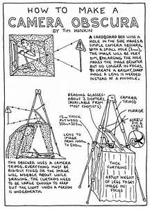 Camera Obscura Diagram How To Make A Camera Obscura