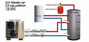 Chauffage Pompe A Chaleur : chaudi re pompe chaleur chauffage electrique efficace ~ Premium-room.com Idées de Décoration