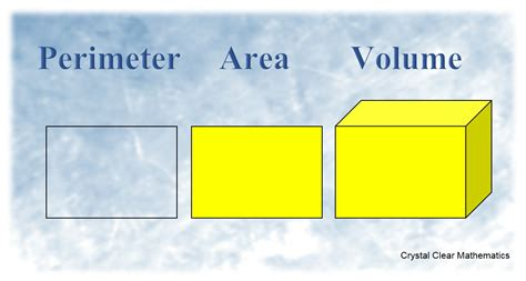 Perimeter, Area, Volume  Crystal Clear Mathematics
