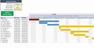 The Best Gantt Chart Software Of 2019