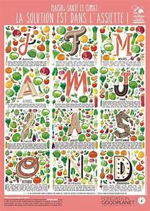 Calendrier Fruits Et Légumes De Saison : un cadeau utile le calendrier des fruits et l gumes de ~ Nature-et-papiers.com Idées de Décoration