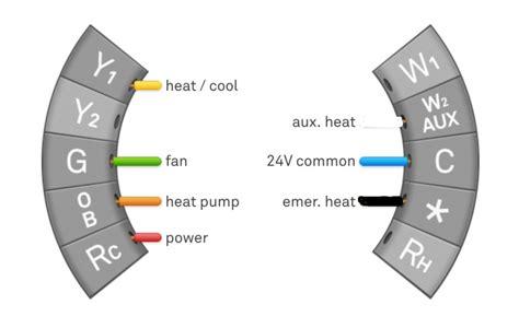heat nest install wiring question doityourself community forums