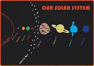 Astronomy Blog  Our Solar System  U2013 Eagle Eye