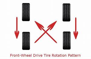 How Often Should You Rotate Your Tires On A Kia Vehicle