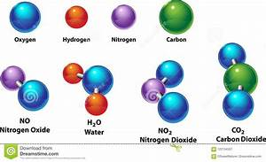 Nitrogen Chemical Element Vector Illustration
