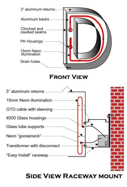 channel letter fabrication drawings search signage fabrication channel letters