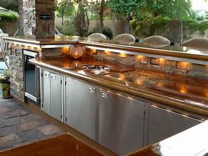 Avoiding, Problems, When, Using, Diy, Countertop, Products