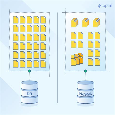 introduction  nosql databases toptal