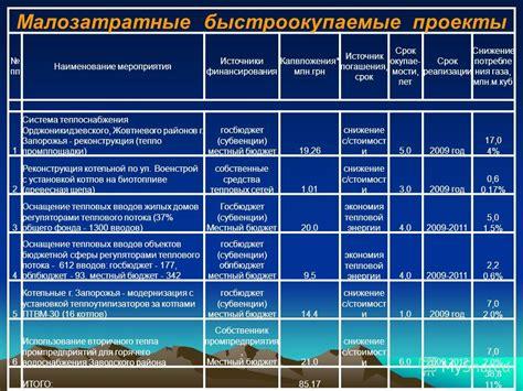 Закрыть систему теплоснабжения Екатеринбурга . Архив С.О.К. 2017 . №10