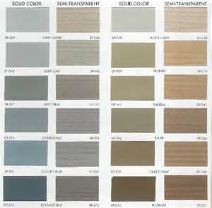 behr deck staining tips apps directories