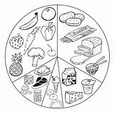 Coloring Breakfast Thanksgiving Printable Pyramid Health Getcolorings Related Getdrawings Colorings sketch template