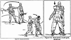 Military Field Guide