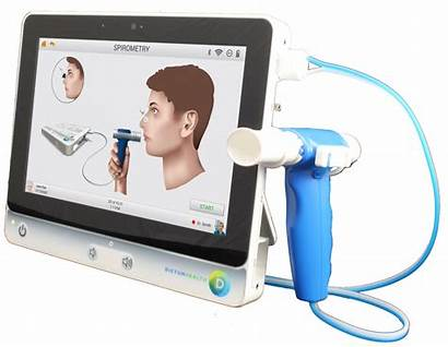 Spirometry Portable Health Dictum Telemedicine Fda Telehealth