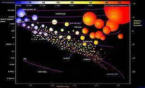 Czym S U0105 Gwiazdy Neutronowe