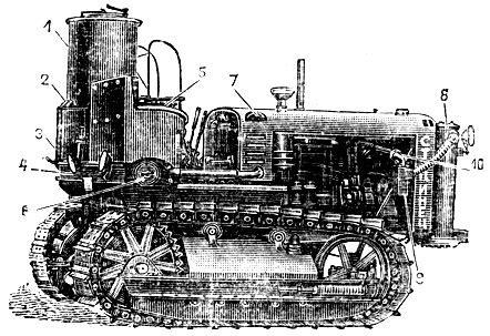 Газогенераторные установки для автомобилей и спец.техники