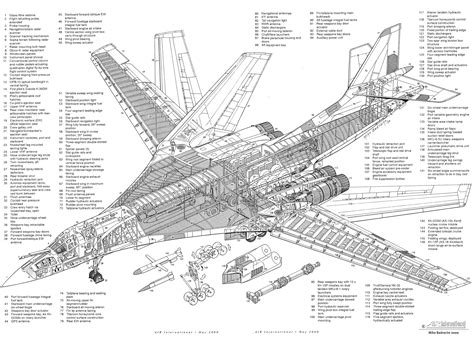 Weapon Wiring Diagram by Soviet Union Weapons Wiring Diagram Database