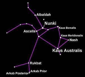 The Sagittarius Symbol - Zodiac Sign Astrology