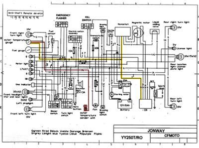 Wiring Diagram For Jonway 150 what causes jonway 250 scooter electrical