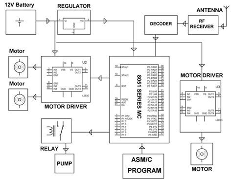 Rate Of Rise Heat Detector Diagram by Heat Detector Circuit And Working Electronic Circuits