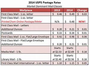 first class postage rate chart 2014 With mail a letter online usps