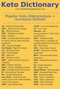 Keto For Dummies Guide   Keto Glossary  U2022 Healthy Happy Smart