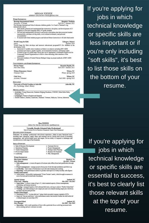 list of skills to put on a resume exles included