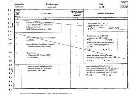grundschuld abteilung 3 grundbuch abteilung 1 alles ber die abteilung 2 des grundbuchs die abteilung 3 im grundbuch