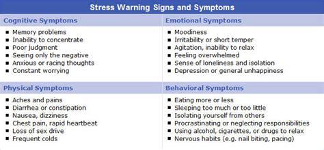 stress fitness with nicholas 956 | sns