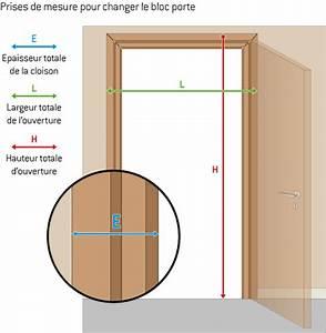 renovation portes interieures infos et conseils With demonter un bati de porte
