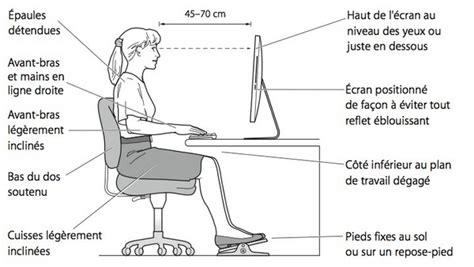 position ergonomique bureau ergonomie circonscription de guyancourt