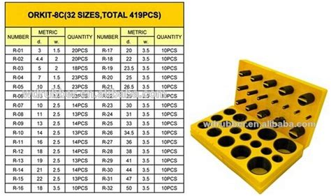 o ring standard size table parker metric o ring chart related keywords parker