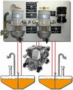 Caliber Yachts Smart Fuel System Tm