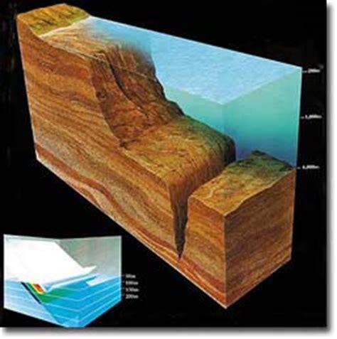 le coran et la science moderne sont ils compatibles les miracles du coran la science moderne r 233 v 232 le les