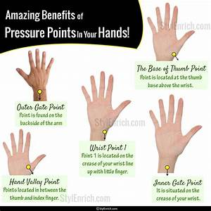 Hand Pressure Points And Their Amazing Benefits