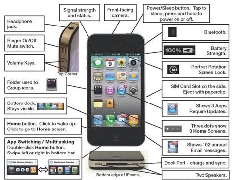how to get the home button on iphone learning your way around iphone 4