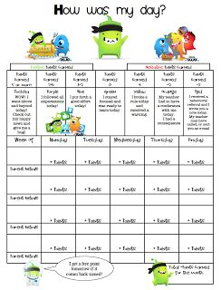 ClassDojo Behavior Tracking Sheet