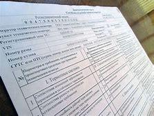 На какой срок действительна оплата госпошлины за экзамен в гаи